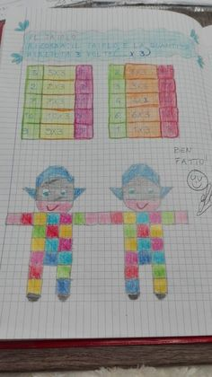 Carnevale anche sul quaderno di matematica! Problema con dati da ricavare...   Dalla conta del Math Sheets, Pixel Art, Preschool, Notebook, Bullet Journal, Coding, Kids Rugs, 3, Activities