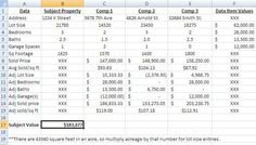 If you need to do a fast CMA and have three comparable properties, here's a CMA to make it easy and do the calculations for you.