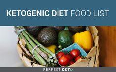 Full Ketogenic Diet Food List