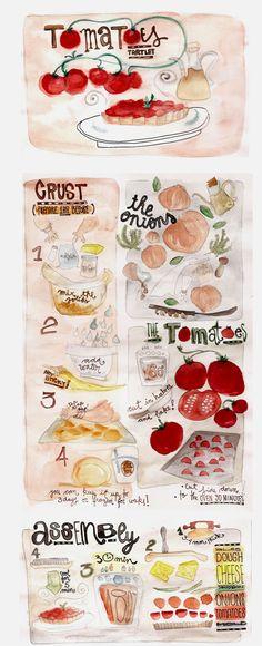 Laura's illustrated recipe