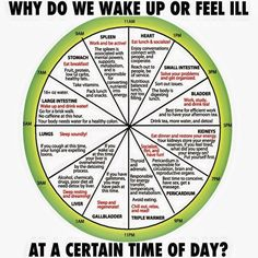 The Chinese Clock Shows Which Body Organ Is Not Working Properly. ... Read More: http://www.whydontyoutrythis.com/2016/09/the-chinese-clock-shows-which-body-organ-is-not-working-properly-it-does-not-make-mistakes.html  http://www.whydontyoutrythis.com/2016/09/the-chinese-clock-shows-which-body-organ-is-not-working-properly-it-does-not-make-mistakes.html