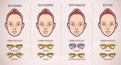 tipos de lentes para caras - Buscar con Google
