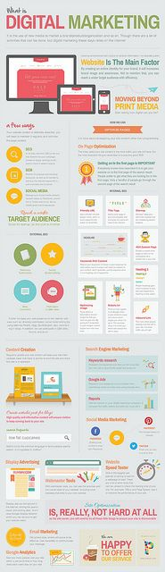 What Is Digital Marketing? [INFOGRAPHIC] What is digital marketing? It's a pretty expansive question, but let's try and sum it up in a single sentence: digital marketing is the promotion of brands using all forms [. Inbound Marketing, Social Marketing, Marketing Na Internet, Marketing Trends, Marketing Services, Marketing Online, Digital Marketing Strategy, Mobile Marketing, Business Marketing