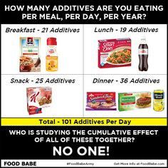 How many food additives are you eating per day? The FDA confesses that they cannot control the food additives manufactures put in products!