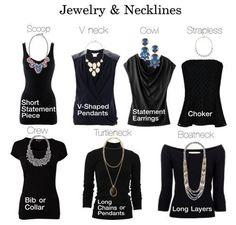 Necklines and jewelry cheat sheet. stelladot.com/catbuch to shop! #fashion #style #jewelry