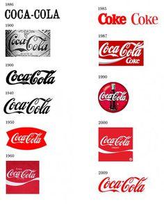 Evoluciones de logos - Friki.net