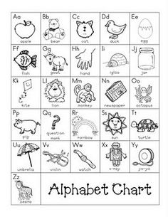Alphabet chart with pictures clues for use in Kindergarten folders.  A nice resource.