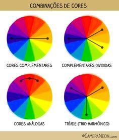 Composição; combinações de cores; disco de cores tradicional; roda de cores…