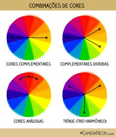 circulo cromatico - Pesquisa Google