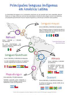 29 Ideas De Español Lenguas Indígenas Indigenas Lengua Español