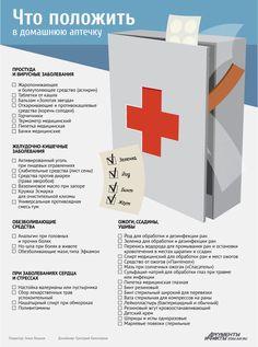 Каким должен быть состав домашней аптечки | ЗДОРОВЬЕ:Обстановка | ЗДОРОВЬЕ | АиФ Ставрополь