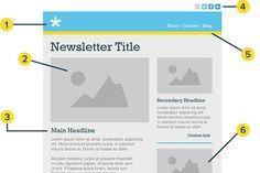 Email Marketing Design - Email Newsletter Design | Emma, Inc.