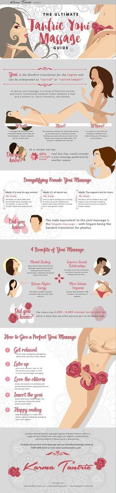 #massageinfographic