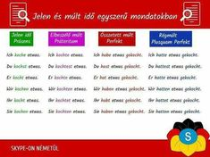 Learn German, Learn English, German Language, Singing, Learning, Hungary, German Grammar, German Language Learning, Primary School