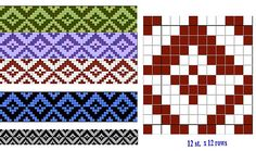 Ravelry: somes First in 2013