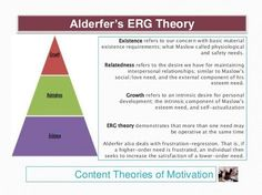 theories-of-motivation-overview-of-the-content-theories-of-motivation-8-638.jpg 638×479 pixels