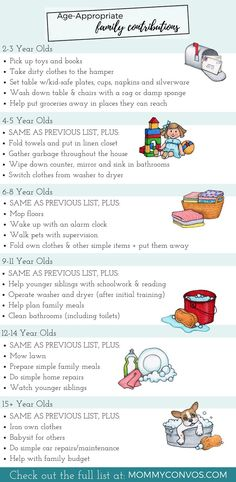 raising helpful children. tips and tricks for kids chores. family contributions, chore printables. positive parenting solutions. raising successful children. chores by age. chore charts.