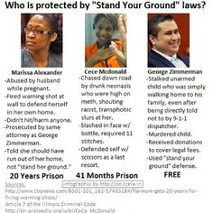 Stand Your Ground is fatally flawed!
