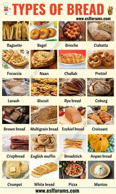 Types of Bread! In this lesson, you will learn a list of 24 best types of bread from around the world with pictures and example sentences to strengthen your voc Food Vocabulary, Weight Loss Meals, Good Food, Yummy Food, Cooking Recipes, Healthy Recipes, Cooking 101, Food Facts, Snacks