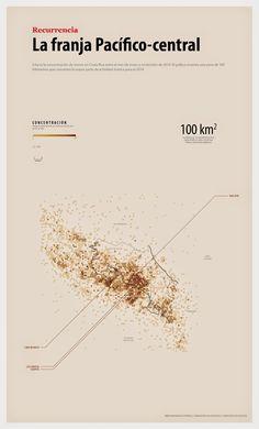 recurrencia de sismos, infografía: Marco Hernández, 2014