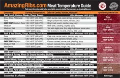 Amazing Ribs is all about barbecue, grilling, outdoor cooking with tested recipes for baby back ribs, spareribs, pulled pork, beef brisket, barbeque sauces, steaks, hamburgers, and reviews of hundreds of grills and BBQ smokers.