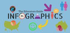 Guida per gli educatori alle infografiche - The Educators' Guide to Infographics