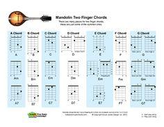 Mandolin Two finger Chord Chart, rock, folk, blues, bluegrass