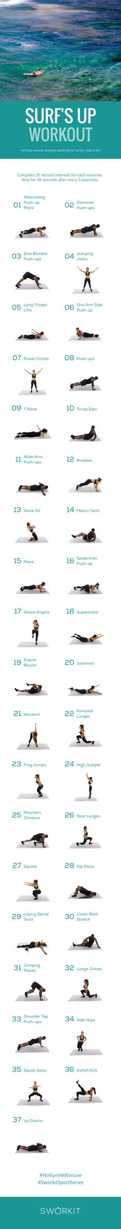 Surfer custom workout for Sworkit for iOS and Android. If you have the Sworkit app, you can import this workout directly into the app: http://yogisurprise.com/pinterest | Full body workout that strengthens arms, increases balance, and helps you