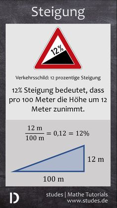 "Steigung in Prozent: Was bedeutet eigentlich das Verkehrsschild mit der Aufschri… Incline in percent: What does the traffic sign with the inscription percent incline"" actually mean? This means that the height increases by 12 meters every 100 meters Nikola Tesla, Fun Math Games, Science, School Hacks, Study Tips, Good To Know, Einstein, Fun Facts, Knowledge"