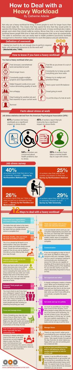How to Deal with a Heavy Workload (Infographic) « Catherine's Career CornerCatherine's Career Corner Stress can kill you! Time Management Tips, Stress Management, Business Management, Change Management, Career Development, Professional Development, Coaching, E Mc2, Career Advice