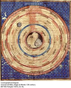 Cosmographical Diagram with Hell Mouth at the center of the Earth, Gossuin de Metz, 13th-c.
