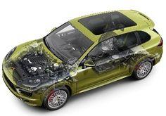 2011 2012 2013 2014 PORSCHE CAYENNE V6 V8 Workshop Service Repair Wiring Manual Cutaway, Porsche Cayenne Gts, Cayenne Turbo, Workshop, Porsche 911, Peugeot, Classic Cars, Automobile, Engineering