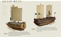Korean panokseon (ship on the right) is a derivative design of the Chinese Tower ship.