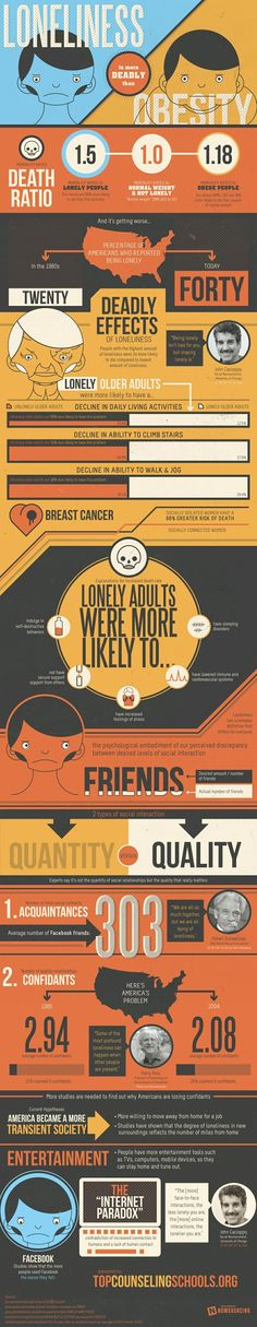Psychology : Loneliness Is More Deadly Than Obesity [Infographic]   Daily Infographic