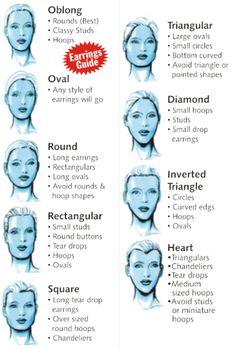 earring-guide