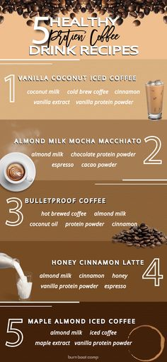 5 Healthy Protein Coffee Drink Recipes - Burn Boot Camp