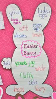 Easter Bunny Thinking Map
