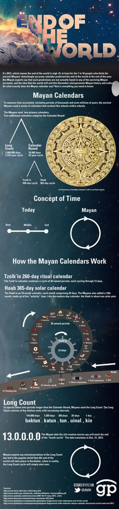 Mayan Calendars: Will December 21, 2012 be the end of the world? [INFOGRAPHIC]  Did the ancient Mayans Calendars predict the end of the world? Here's a nifty infographic to explain the Dec. 21, 2012 phenomenon.