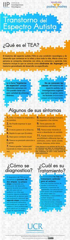 Infografía que explica de forma fácil y rápida que es el Trastorno del Espectro Autista, algunos de sus síntomas, su diagnóstico y sus posibles tratamientos.