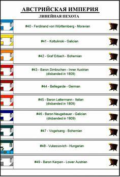 Австрия 1792-815гг. Венгерская пехота. | 61 фотография