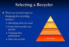 Step by step process to select a recycler