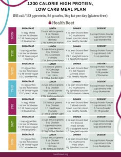 High Protein Meal Plan, Low Carb Meal Plan, High Protein Low Carb, High Protein Recipes, Low Calorie Recipes, Protein Diet Menu, Low Cholesterol Meal Plan, Carb Free Diet Plan, Low Fat Diet Plan