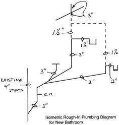 Rough In Diagram Of Vertical Wet Vent Plumbing Vent System Aprendizaje De Fontanero