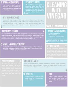 Cleaning With Vinegar - Clean Mama