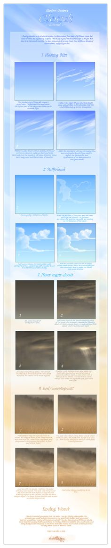 Tutorial-Clouds.jpg (720×3550)