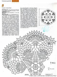 crochet doilies (crochet home)