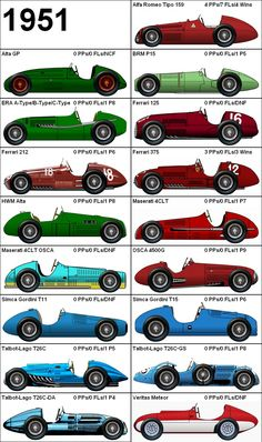 Formula 1 - 1951