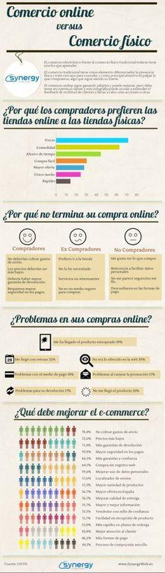 #Infografía: Comercio tradicional vs e-commerce