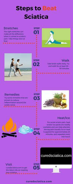 Here are some quick tips to help with your sciatica exercises. These will help… Treating Sciatica, Sciatica Stretches, Sciatica Symptoms, Sciatica Pain Relief, Sciatic Pain, Sciatic Nerve, Sciatica Pain Treatment, Natural Headache Remedies
