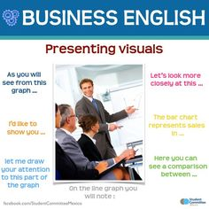 Presenting visuals in English English Resources, English Activities, English Tips, English Idioms, English Writing, English Fun, Education English, English Class, English Words